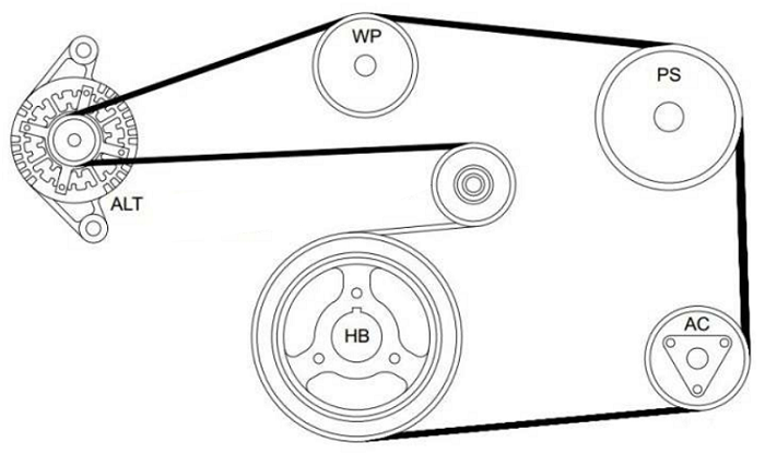 powerbond 20  underdrive pulley kit for holden alloytec