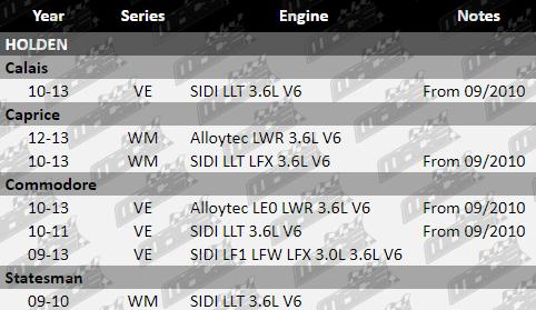POWERBOND 20% UNDERDRIVE PULLEY KIT FOR HOLDEN ALLOYTEC SIDI LE0 LWR LF1  LFW LLT LFX 3 0L 3 6L V6