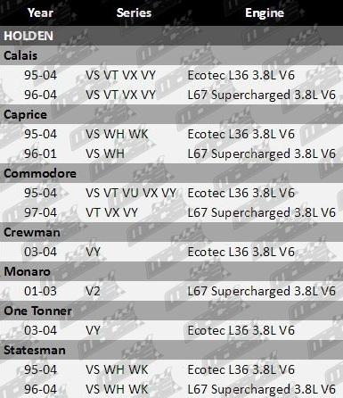 NIPPON 3MM PISTON RING SET FOR HOLDEN MONARO V2 L67 SUPERCHARGED 3.8L V6